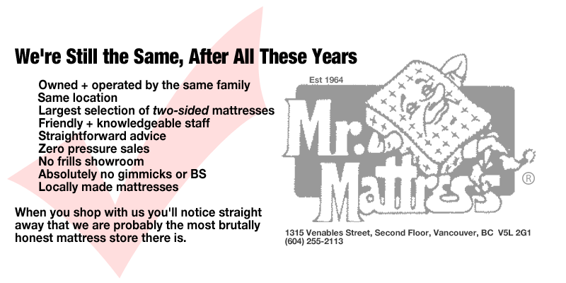 About Mr. Mattress Vancouver Mattress Store (Since 1964)