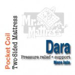 The Dara pocket coil two-sided mattress